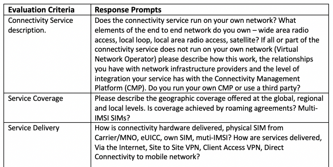 Excerpt from Template RFP for IoT Connectivity Services